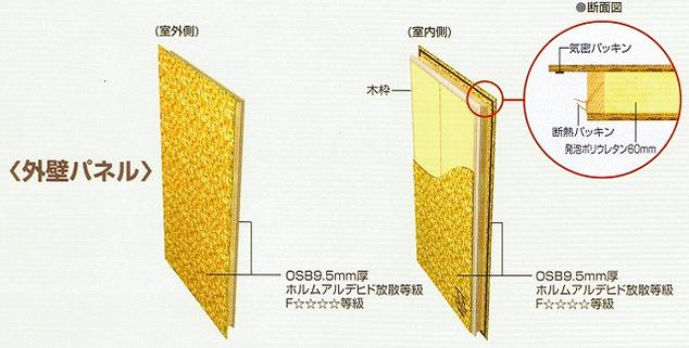 sumai3_r15_c3